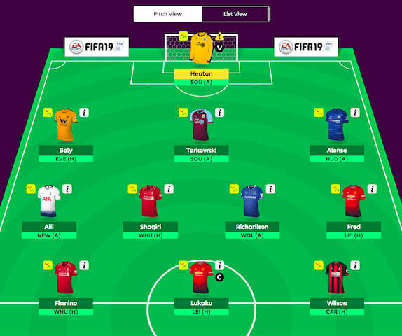 Community Builds Fantasy Premier League